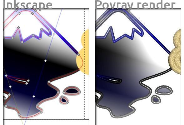 inkscape2povray